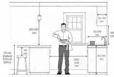 Medidas Importantes Na Cozinha Bancada Cozinha Americana