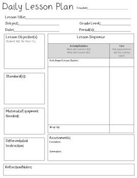 Daily Lesson Plan Template Editable Print Or Google Drive Daily Lesson Plan Teacher Lesson Plans Template High School Lesson Plans