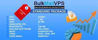 Email Marketing | Interspire | Powermta: Bulk SMTP Server | VPS