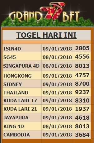 Togel singapore 2018 hari ini keluar