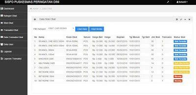 Download Source Code Aplikasi Sistem Informasi Puskesmas Berbasis Codeigniter Aplikasi Php