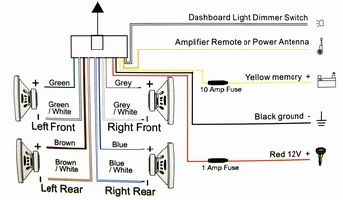 Wiring Diagram Car Stereo Bookingritzcarlton Info Car Stereo Installation Car Stereo Electrical Wiring Diagram