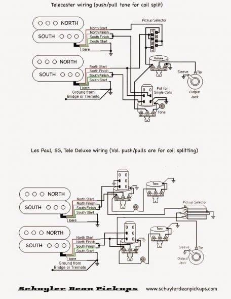 Guitar Wiring Diagrams 2 Pickups   Les paul, Epiphone, Diagram chartPinterest