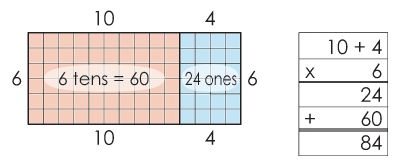 Multiply & Conquer: Students decompose 2-digit numbers, model area representations using the distributive property and partial product arrays, and align paper-and-pencil calculations with the arrays. The lessons provide conceptual understanding of what occurs in a 2-digit multiplication problem. Partial product models serve as transitions to understanding the standard multiplication algorithm.