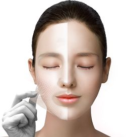 Beauty Masks Market Insights, Forecast to 2025