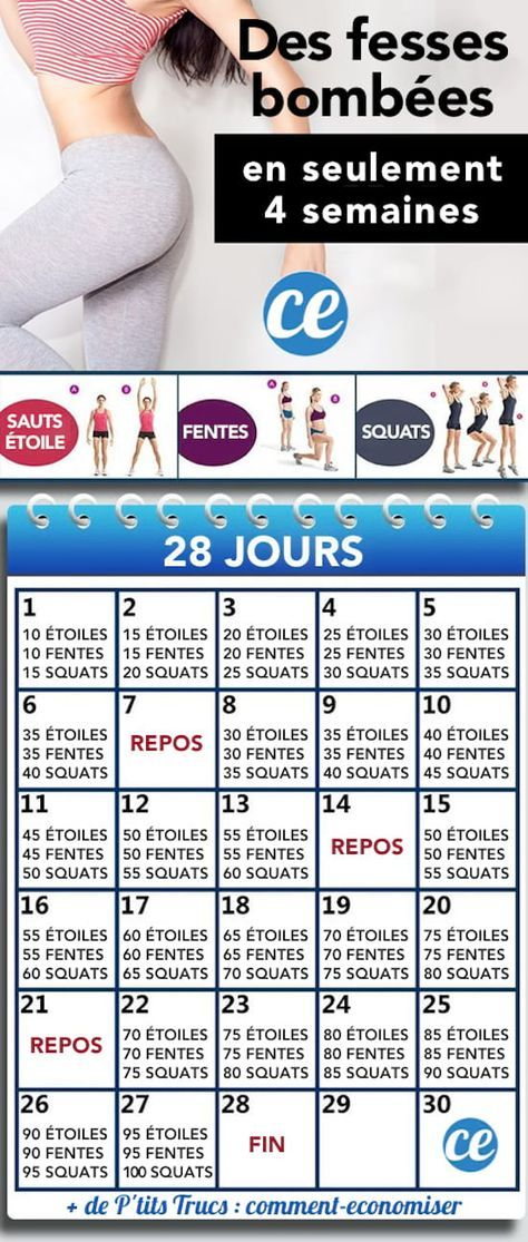 exercices muscler fesses