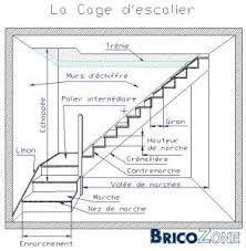 Resultado De Imagen Para Escalier Circulaire Dimensions Palier De