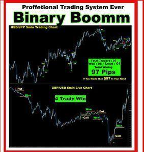Forex Indicator Trading System Best Mt4 Binary Option Binary Boomm