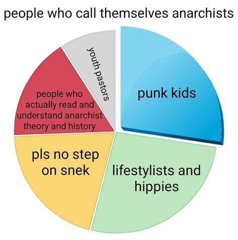 23 Communist And Anarchist Alliance Of Pinterest Ideas In 2021 Anarchist Alliance Literature