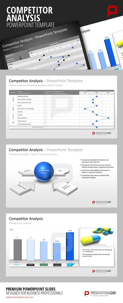 Market  Competitor Analysis Template In Ppt  Marketing  Market
