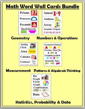Math Word Wall Bundle Grades 3 4 5 Math Word Walls Upper Elementary Math Math Methods