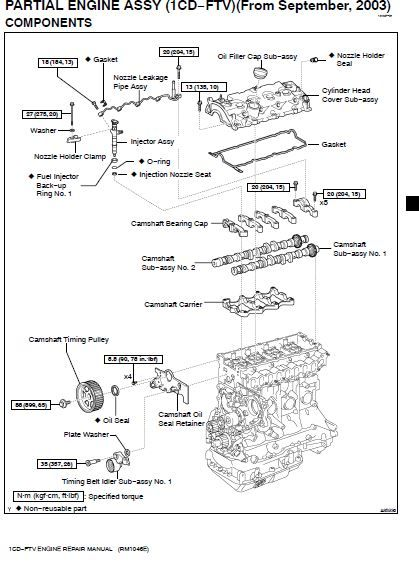 New Post Toyota 1cd Ftv Engine Repair Manual Rm1046e Has Been Published On Procarmanuals Com Engine Toyota Http Repair Manuals Engine Repair Engineering