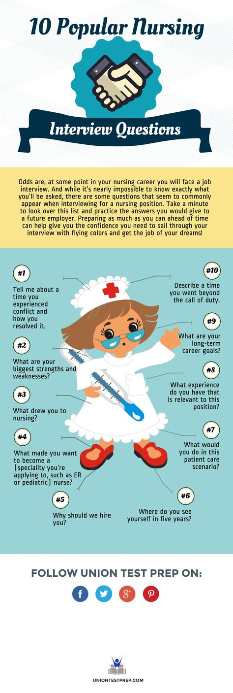 Nervous about your upcoming interview? Don't be! Prepare in advance with these popular nursing job interview questions!