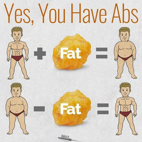 fitnessphysique HERE'S HOW TO GET ABS - We all...