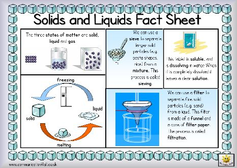 Hereu0027s a simple fact sheet on solids and liquids Includes a - free fact sheet