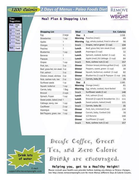 Pin On Calorie Diet Plan