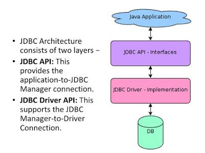 88b7f3ad82adcae6646efb50d87050ce - How To Implement Cache In Java Application