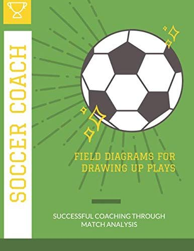 Soccer Coach Field Diagrams For Drawing Up Plays Successful Coaching Through Match Analysis By Brian M Mohsen In 2020 Soccer Soccer Poster Poster Template