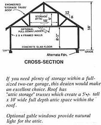2 Car Attic Garage Plans With Shop And Storage 936 1 26 X 36 By Behm Garage Plan Garage Plans 2 Car Garage Plans