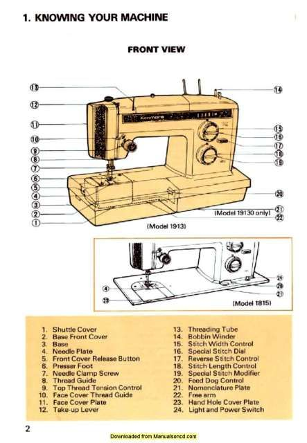Sears Kenmore 158 Sewing Machine : sears, kenmore, sewing, machine, Kenmore, 158.1913, 19130, 19131, Sewing, Machine, Instruction, Manual, Instructions,, Machine,, Manuals