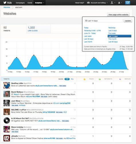Twitter now Tracks Website Analytics