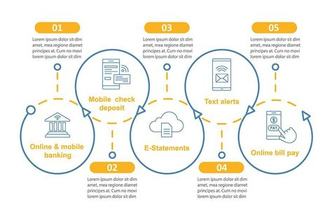 Banking service vector infographic