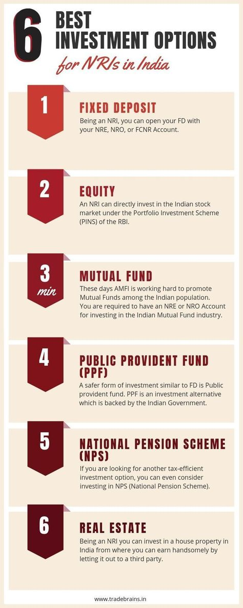 6 Best Investment Options For Nris In India Investing Best