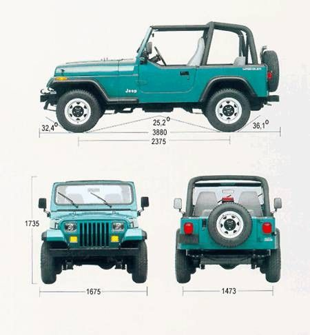 Pin By Ken Pilkenton On Wrangler Jeep Yj Jeep Jeep Wrangler Yj