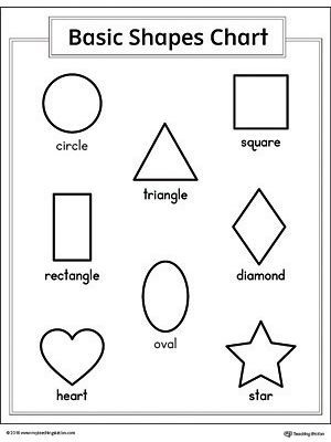 Basic Geometric Shapes Printable Chart Shapes Kindergarten