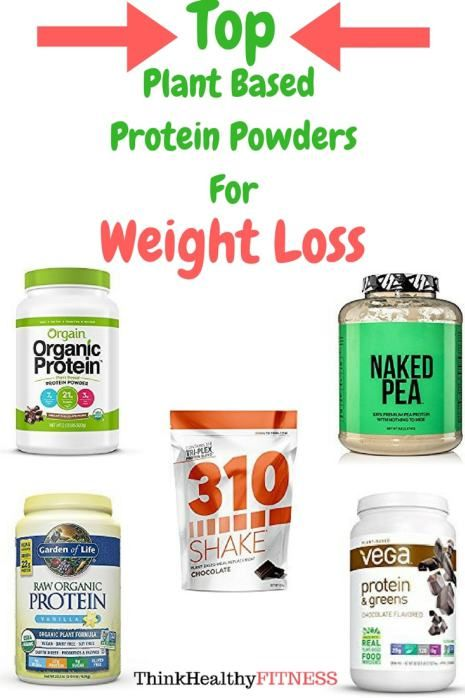 Top rated weight loss shakes 2020