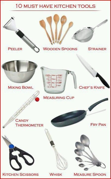 10 Must Have Kitchen Tools Must Have Kitchen Gadgets Kitchen Tools And Gadgets Kitchen Gizmos