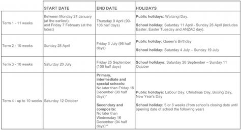 School Terms Holidays For 2019 2020 And 2021 Happy Mum Happy