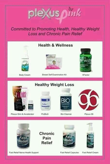rapid weight loss advantages