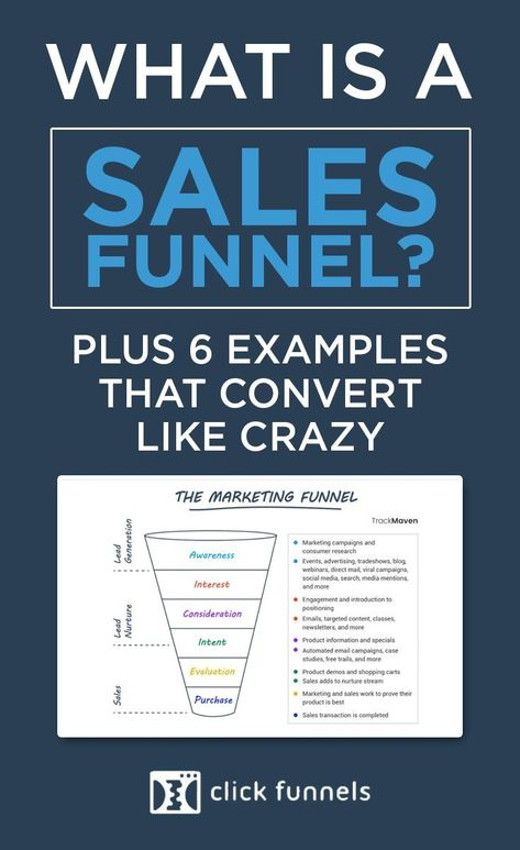 What is a Sales Funnel? Plus 6 Examples - ClickFunnels