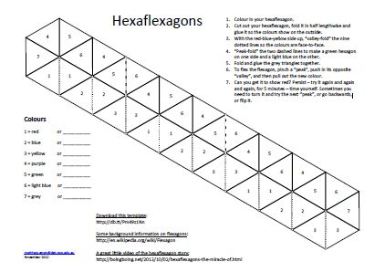 Build a Hexaflexagon by thinkthingsorg Flexagons are polygons - hexaflexagon template