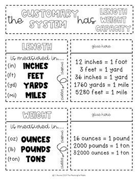 Converting Units Of Measurement Interactive Notes Customary And Metric Middle School Math Worksheets Math Lessons Homeschool Math