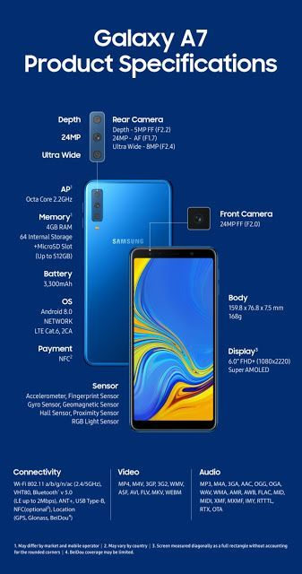 Samsung Galaxy A7 2018 Price And Full Specification Tg18 Samsung Galaxy Samsung New Samsung Galaxy