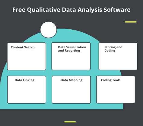 Top 19 Free Qualitative Data Analysis Software in 2021 - Reviews, Features, Pricing, Comparison - PAT RESEARCH: B2B Reviews, Buying Guides & Best Practices