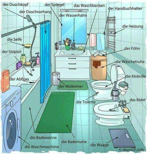 Die Toilette Deutsch Vokabular Learn German Vocabulary Toilet Restroom German Language Learning German Language Learn German