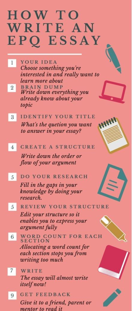 Essay Examples English  Computer Science Essay also Essay About English Language Do You Need Help With Writing The Perfect Research Proposal  Thesis Statements Examples For Argumentative Essays