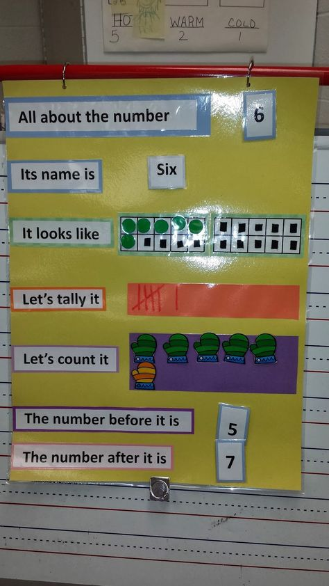 I think I would replace the 'before' and 'after' section with a number line.  For six it would show ...5 6 7 8 9 10... With the six being big and a different colour