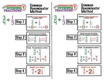 6 Ns 1 Division Of Fractions Anchor Chart 1 Common Denominator Method Fractions Anchor Chart Fractions Anchor Charts