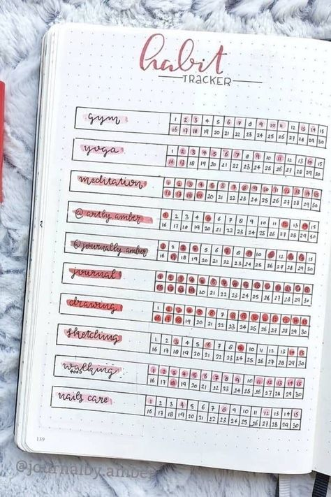 25 Bullet Journal Spread Ideas for April - Its Claudia G
