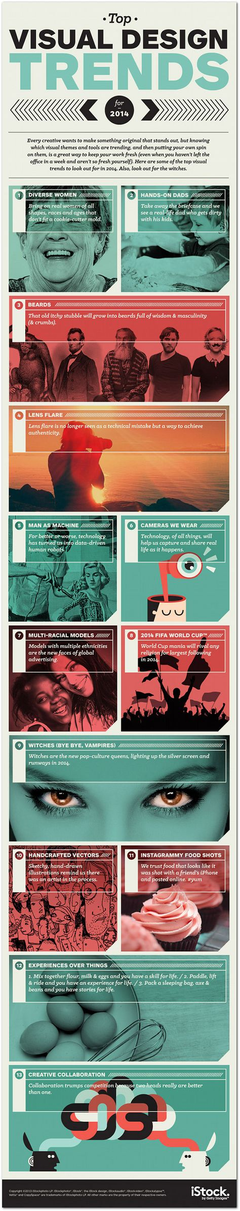 The Top Visual Design Trends for 2014 (Infographic)