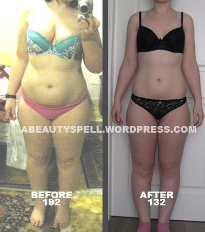 lactose intolerance weight loss shakes