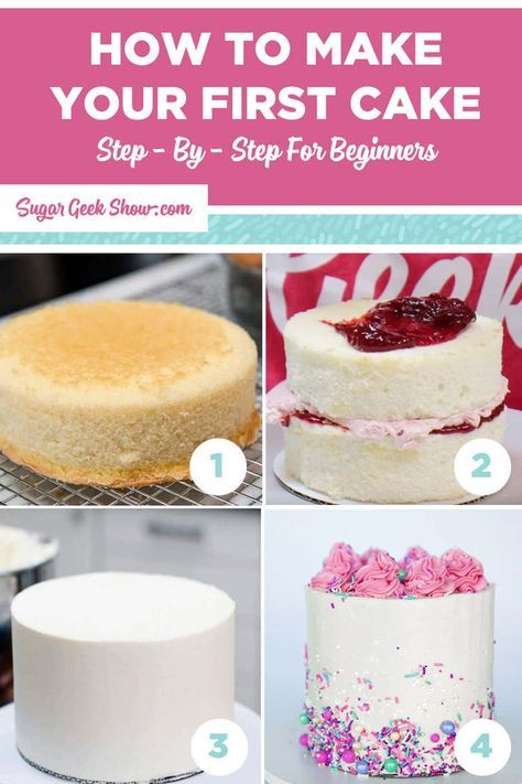 How To Decorate Your First Cake Step By Step Recipe Cake Decorating For Beginners Easy Cake Decorating No Bake Cake