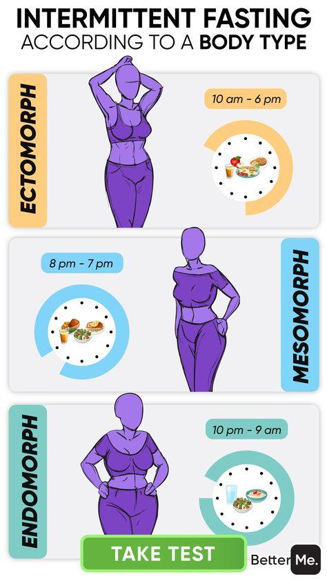 Ab Workout At Home, Hip Workout, At Home Workouts, Pilates Workout, Ab Workouts, Cardio, Push Up Challenge, 30 Day Workout Challenge, Workout Aesthetic