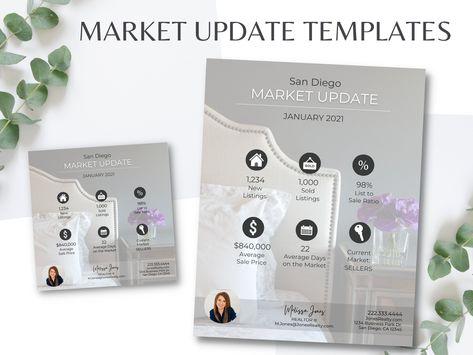 Real Estate Market Update for Social Media   Realtor Instagram Post & Flyer Template   Housing Market Report/Guide   Real Estate Marketing