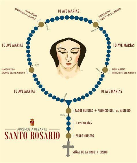 Como Rezar El Rosario Del Espiritu Santo Buscar Con En 2021 Santo Rosario Recemos El Santo Rosario Rezar El Rosario