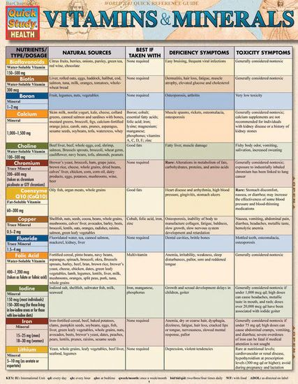 Vitamins & Minerals Laminated Reference Guide (9781423218432)